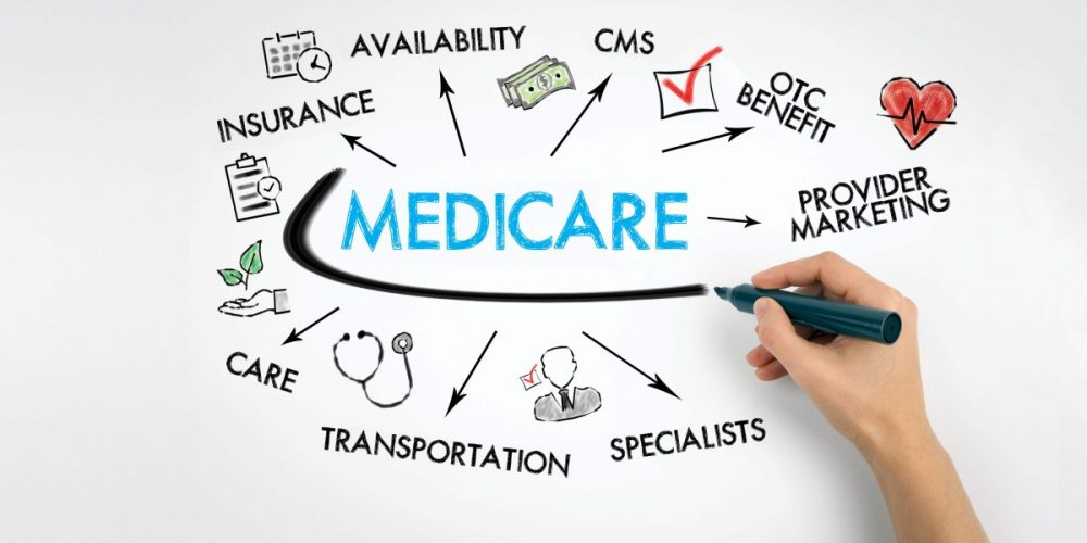 Are You Allowed For AARP Medicare Advantage Plans 2022?